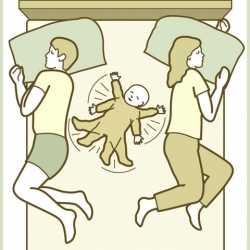 Posiciones del bebé cuándo duerme en la cama de sus padres (humor)